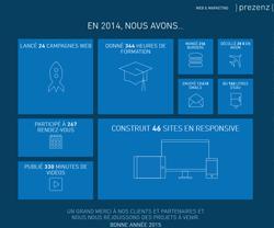 Page web des vœux 2015 de Prezenz